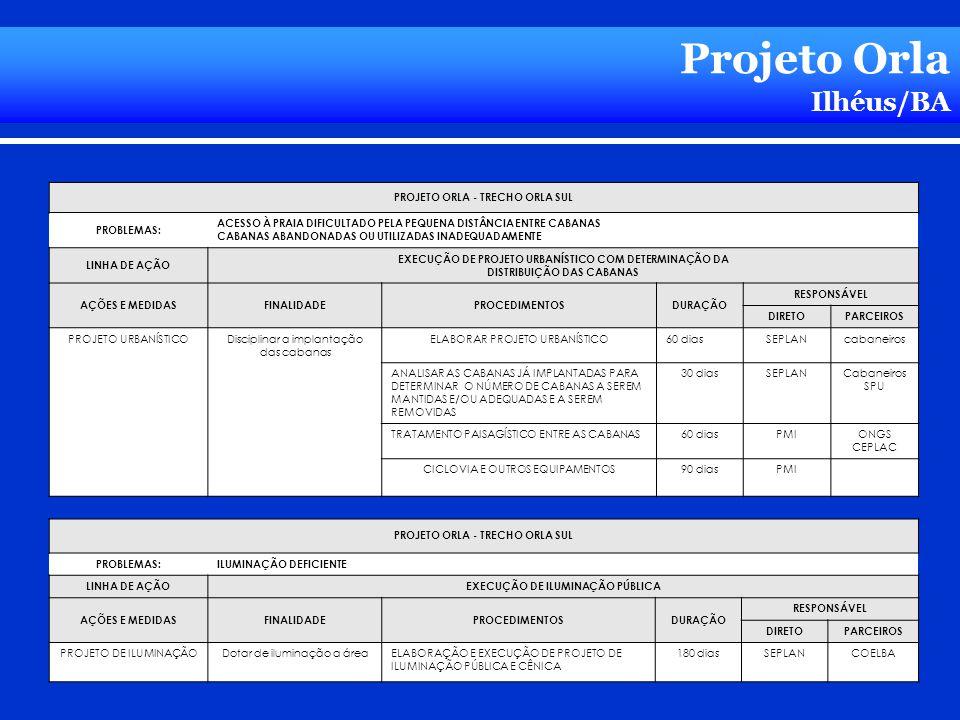Projeto Orla Ilhéus/BA PROJETO ORLA - TRECHO ORLA SUL PROBLEMAS: ACESSO À PRAIA DIFICULTADO PELA PEQUENA DISTÂNCIA ENTRE CABANAS CABANAS ABANDONADAS O