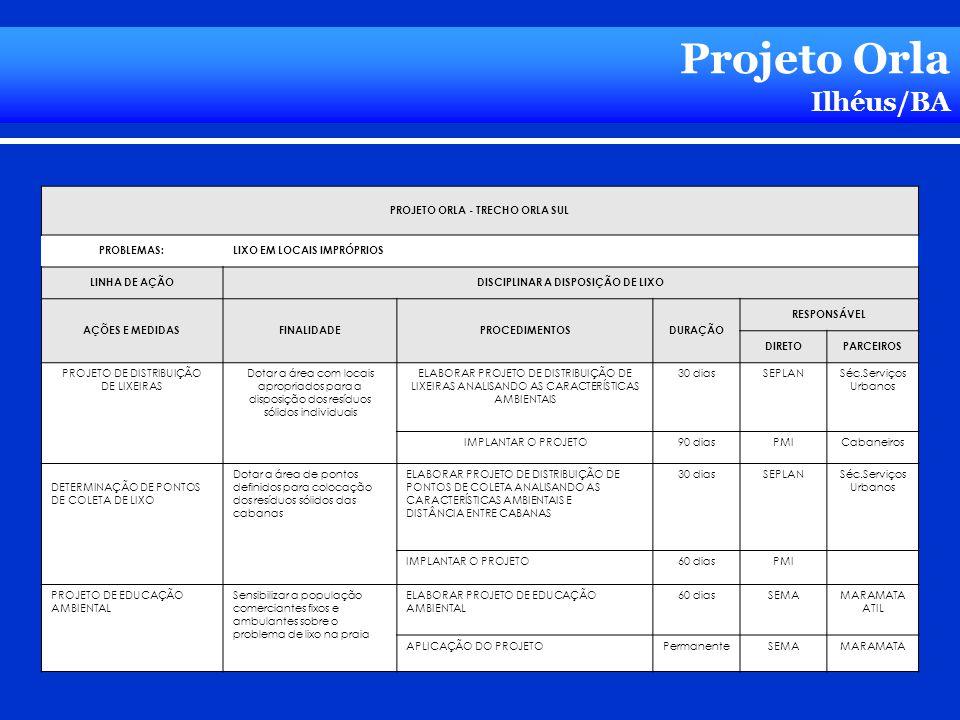 Projeto Orla Ilhéus/BA PROJETO ORLA - TRECHO ORLA SUL PROBLEMAS:LIXO EM LOCAIS IMPRÓPRIOS LINHA DE AÇÃODISCIPLINAR A DISPOSIÇÃO DE LIXO AÇÕES E MEDIDA