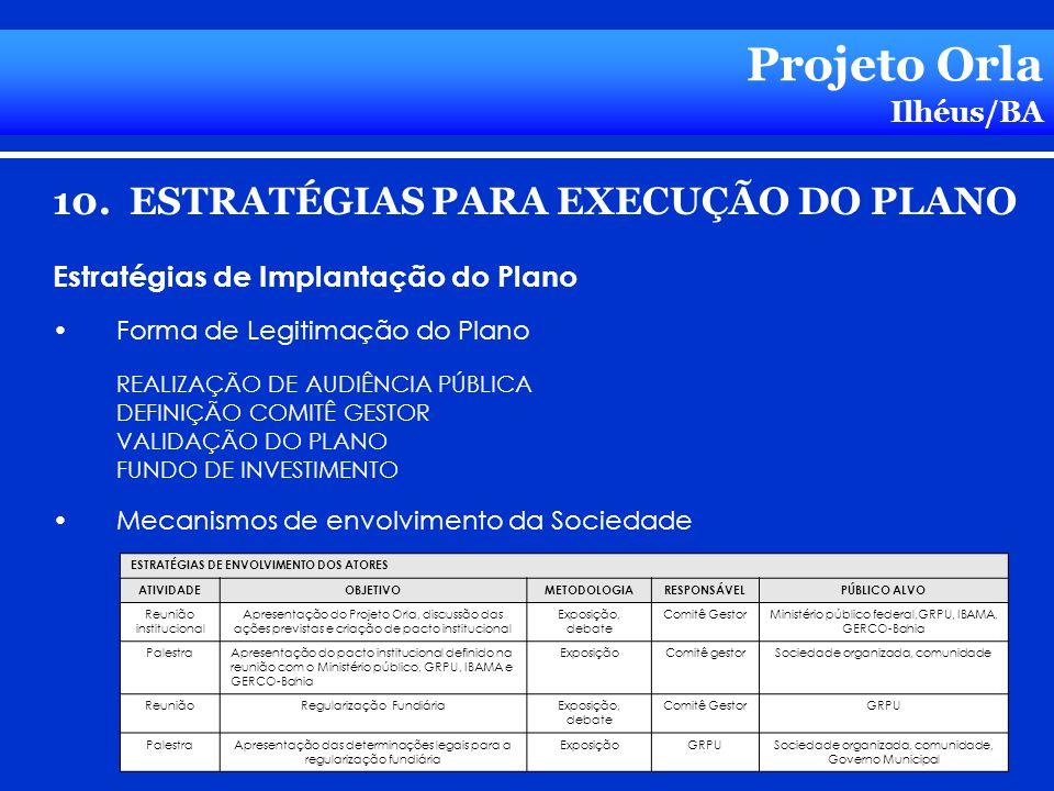 Projeto Orla Ilhéus/BA 10. ESTRATÉGIAS PARA EXECUÇÃO DO PLANO Estratégias de Implantação do Plano Forma de Legitimação do Plano REALIZAÇÃO DE AUDIÊNCI