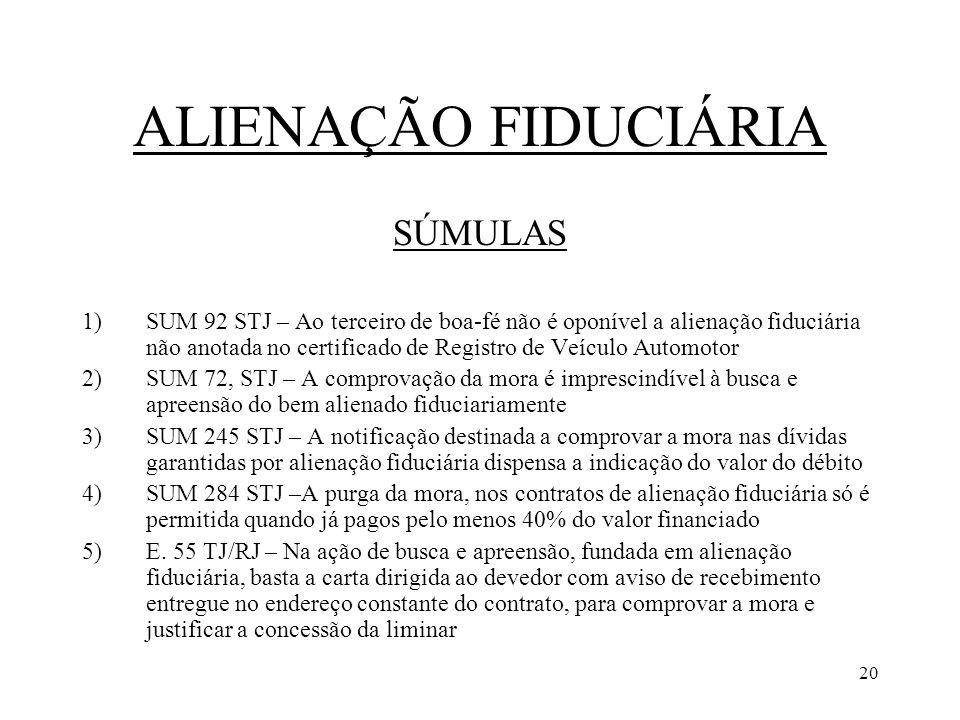 20 ALIENAÇÃO FIDUCIÁRIA SÚMULAS 1)SUM 92 STJ – Ao terceiro de boa-fé não é oponível a alienação fiduciária não anotada no certificado de Registro de V