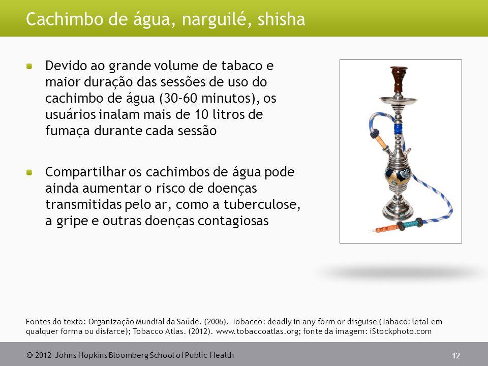 2012 Johns Hopkins Bloomberg School of Public Health Cachimbo de água, narguilé, shisha Devido ao grande volume de tabaco e maior duração das sessões
