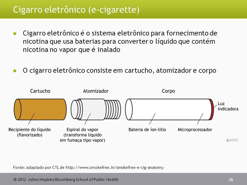 2012 Johns Hopkins Bloomberg School of Public Health Cigarro eletrônico (e-cigarette) Cigarro eletrônico é o sistema eletrônico para fornecimento de n