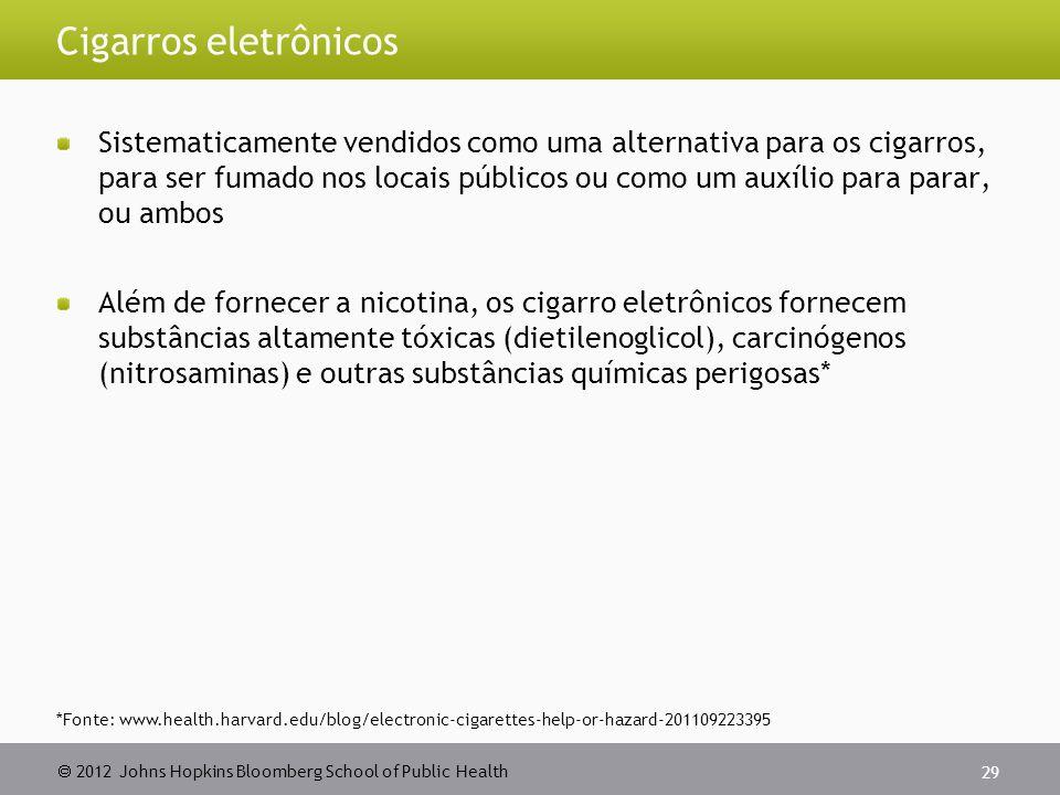 2012 Johns Hopkins Bloomberg School of Public Health Cigarros eletrônicos Sistematicamente vendidos como uma alternativa para os cigarros, para ser fu
