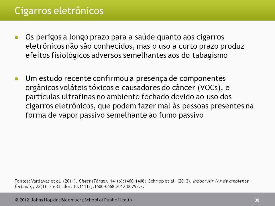 2012 Johns Hopkins Bloomberg School of Public Health Cigarros eletrônicos Os perigos a longo prazo para a saúde quanto aos cigarros eletrônicos não sã