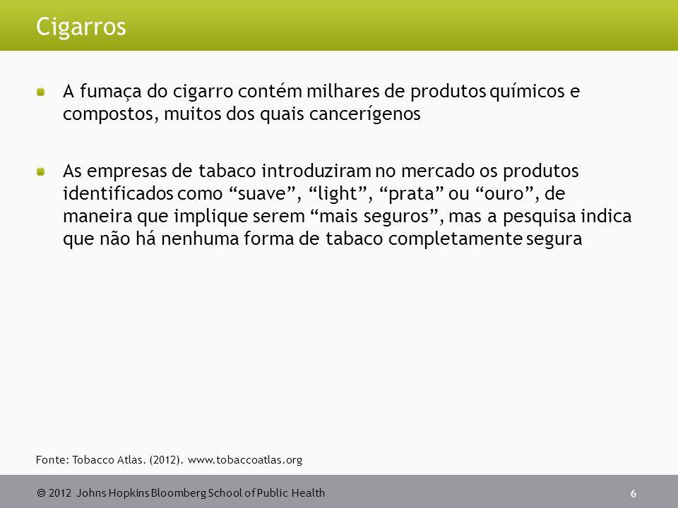 2012 Johns Hopkins Bloomberg School of Public Health Cigarros A fumaça do cigarro contém milhares de produtos químicos e compostos, muitos dos quais c