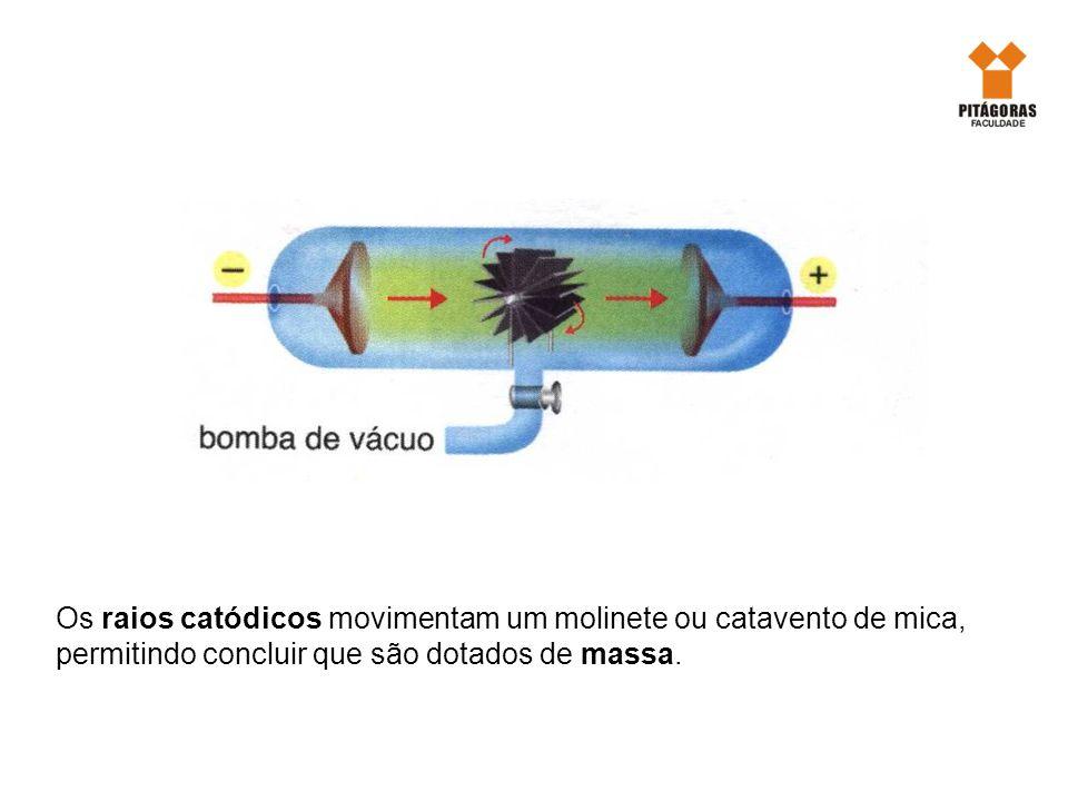 Os raios catódicos movimentam um molinete ou catavento de mica, permitindo concluir que são dotados de massa.