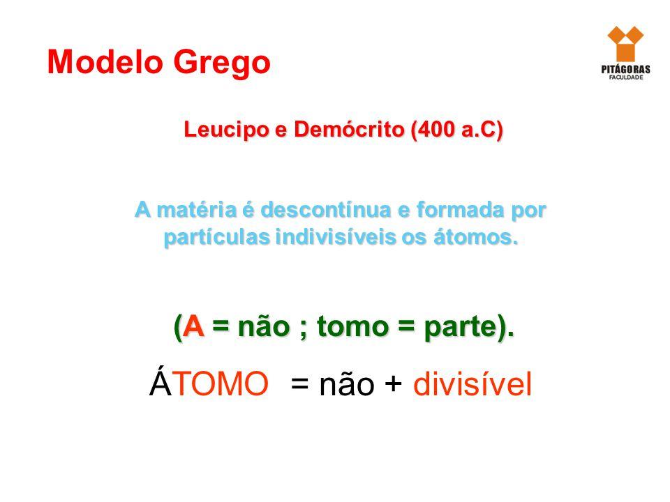 Leucipo e Demócrito (400 a.C) Leucipo e Demócrito (400 a.C) A matéria é descontínua e formada por partículas indivisíveis os átomos. (A = não ; tomo =