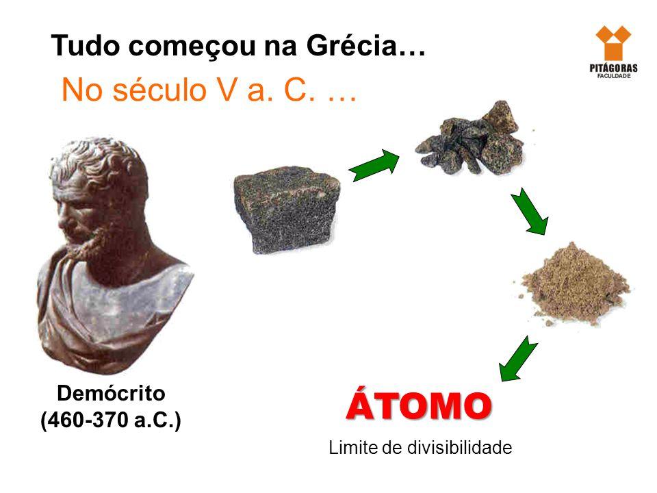 Tudo começou na Grécia… Demócrito (460-370 a.C.) ÁTOMO Limite de divisibilidade No século V a. C. …
