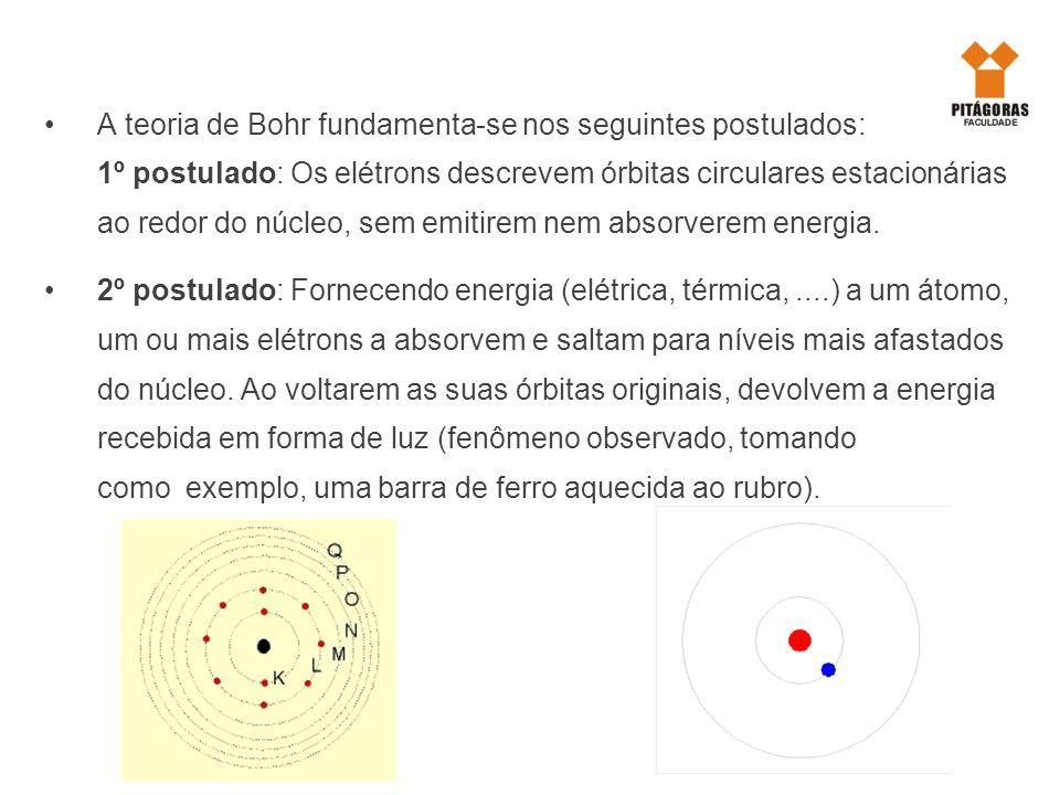 A teoria de Bohr fundamenta-se nos seguintes postulados: 1º postulado: Os elétrons descrevem órbitas circulares estacionárias ao redor do núcleo, sem