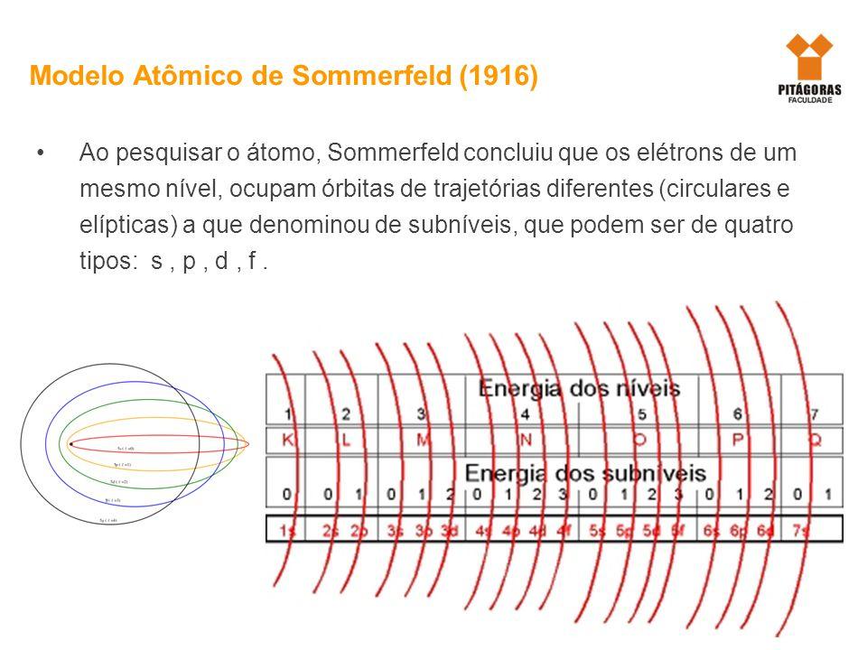 Modelo Atômico de Sommerfeld (1916) Ao pesquisar o átomo, Sommerfeld concluiu que os elétrons de um mesmo nível, ocupam órbitas de trajetórias diferen