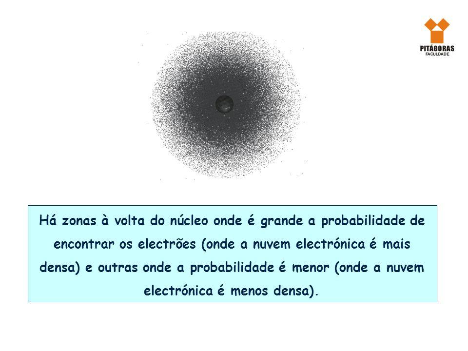 Há zonas à volta do núcleo onde é grande a probabilidade de encontrar os electrões (onde a nuvem electrónica é mais densa) e outras onde a probabilida