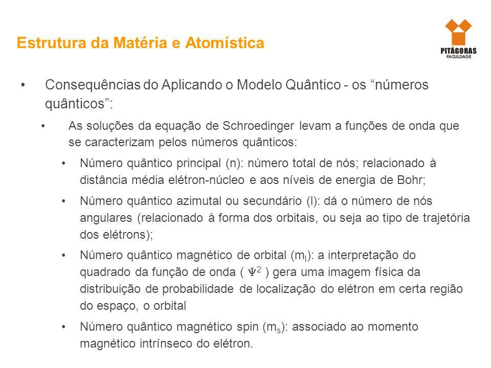 Consequências do Aplicando o Modelo Quântico - os números quânticos: As soluções da equação de Schroedinger levam a funções de onda que se caracteriza
