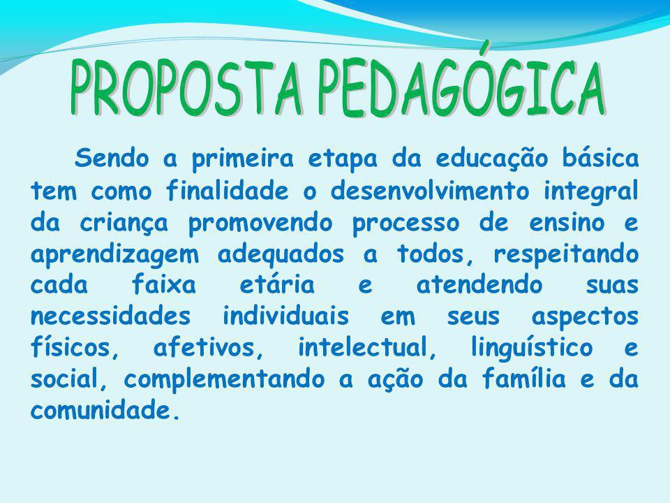Sendo a primeira etapa da educação básica tem como finalidade o desenvolvimento integral da criança promovendo processo de ensino e aprendizagem adequ