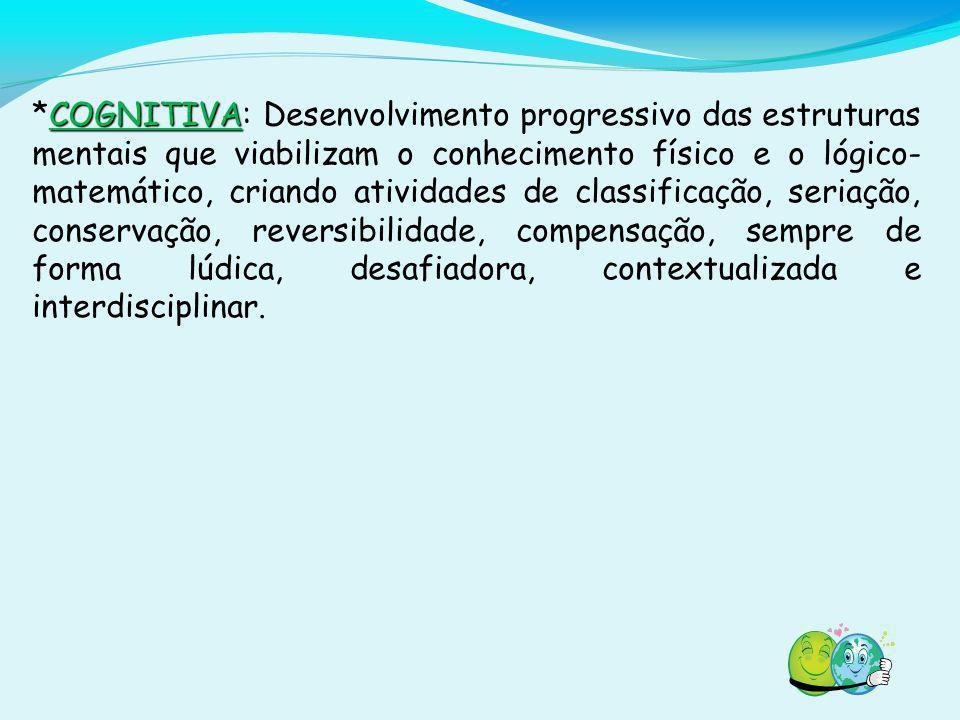 ESPAÇOS ONDE AS HABILIDADES/COMPETÊNCIAS SÃO DESENVOLVIDAS