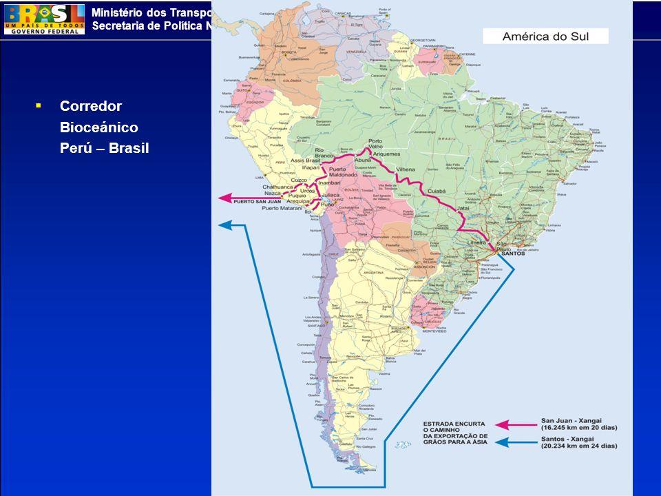 Ministério dos Transportes Secretaria de Política Nacional de Transportes Corredor Bioceánico Perú – Brasil
