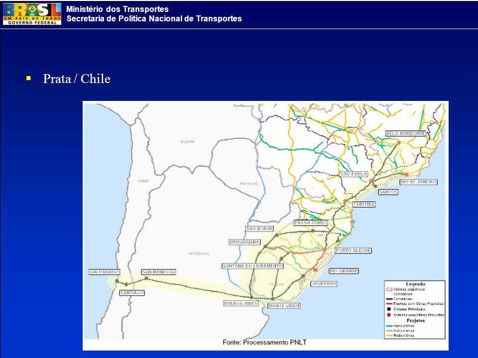 Ministério dos Transportes Secretaria de Política Nacional de Transportes Prata / Chile