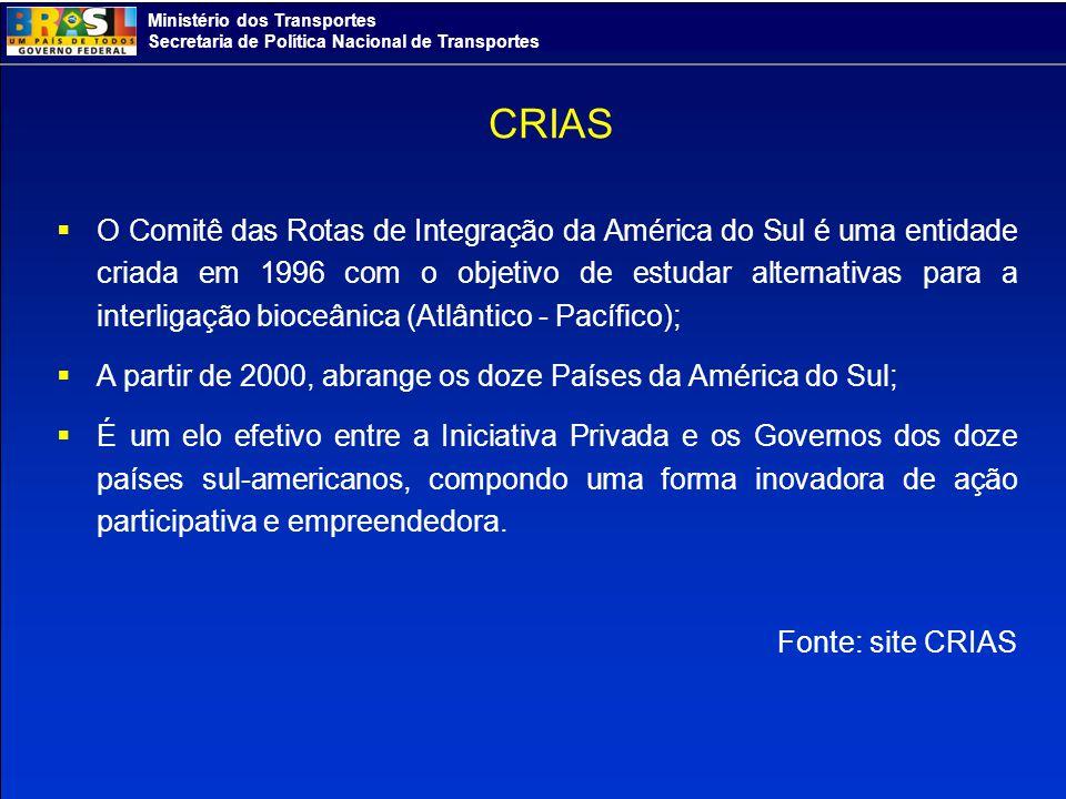 Ministério dos Transportes Secretaria de Política Nacional de Transportes CRIAS O Comitê das Rotas de Integração da América do Sul é uma entidade cria