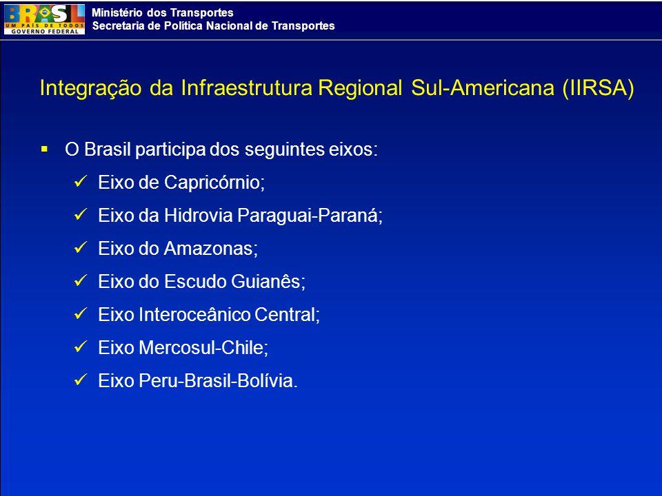 Secretaria de Política Nacional de Transportes Integração da Infraestrutura Regional Sul-Americana (IIRSA) O Brasil participa dos seguintes eixos: Eix