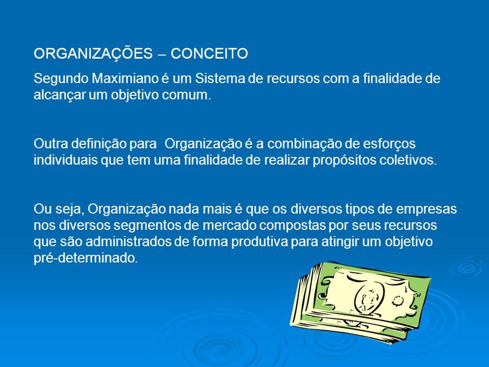 ORGANIZAÇÕES – CONCEITO Segundo Maximiano é um Sistema de recursos com a finalidade de alcançar um objetivo comum. Outra definição para Organização é