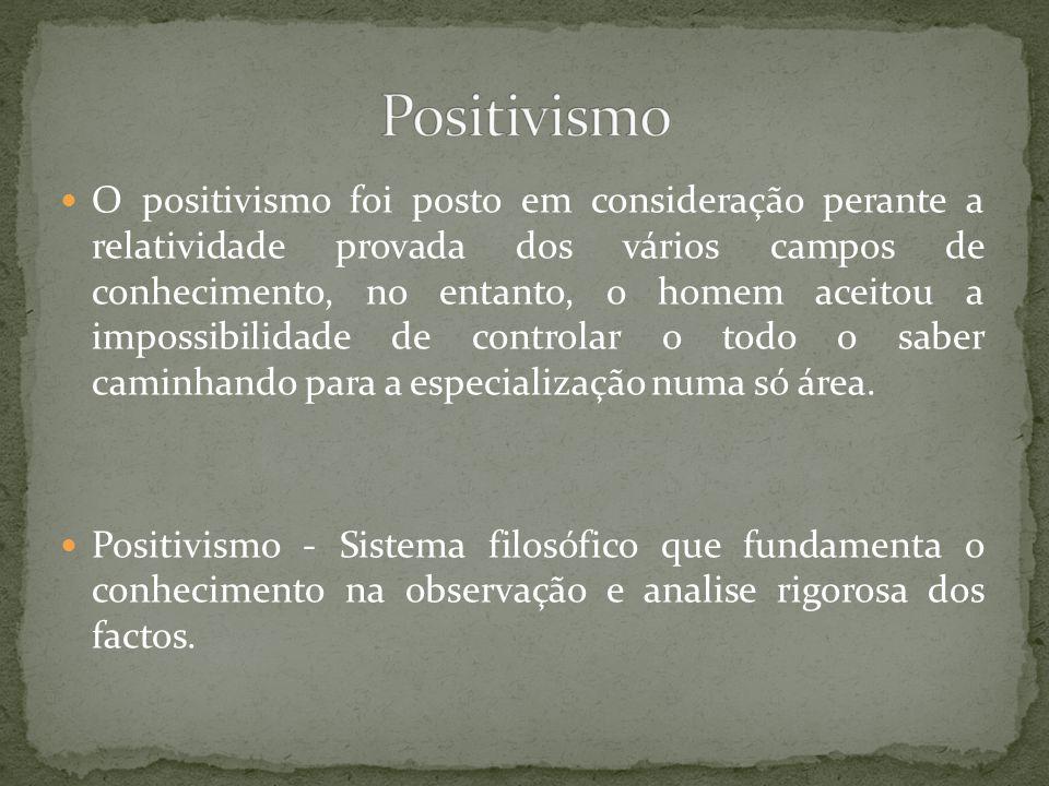 O positivismo foi posto em consideração perante a relatividade provada dos vários campos de conhecimento, no entanto, o homem aceitou a impossibilidad