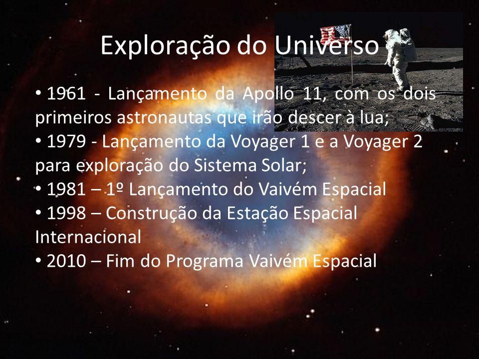 Exploração do Universo 1961 - Lançamento da Apollo 11, com os dois primeiros astronautas que irão descer à lua; 1979 - Lançamento da Voyager 1 e a Voyager 2 para exploração do Sistema Solar; 1981 – 1º Lançamento do Vaivém Espacial 1998 – Construção da Estação Espacial Internacional 2010 – Fim do Programa Vaivém Espacial