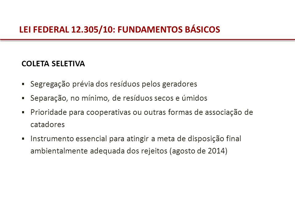 LEI FEDERAL 12.305/10: FUNDAMENTOS BÁSICOS Segregação prévia dos resíduos pelos geradores Separação, no mínimo, de resíduos secos e úmidos Prioridade