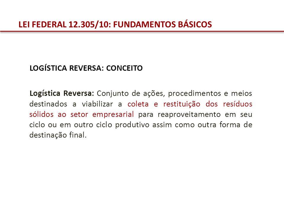 LEI FEDERAL 12.305/10: FUNDAMENTOS BÁSICOS Logística Reversa: Conjunto de ações, procedimentos e meios destinados a viabilizar a coleta e restituição