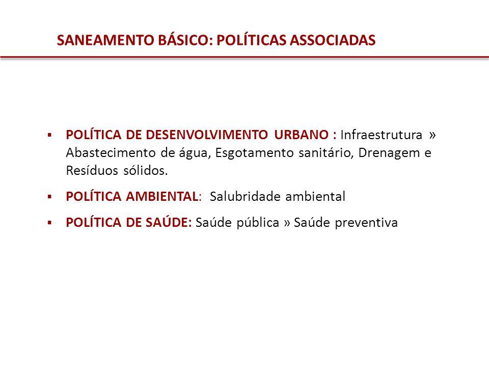 POLÍTICA DE DESENVOLVIMENTO URBANO : Infraestrutura » Abastecimento de água, Esgotamento sanitário, Drenagem e Resíduos sólidos. POLÍTICA AMBIENTAL: S