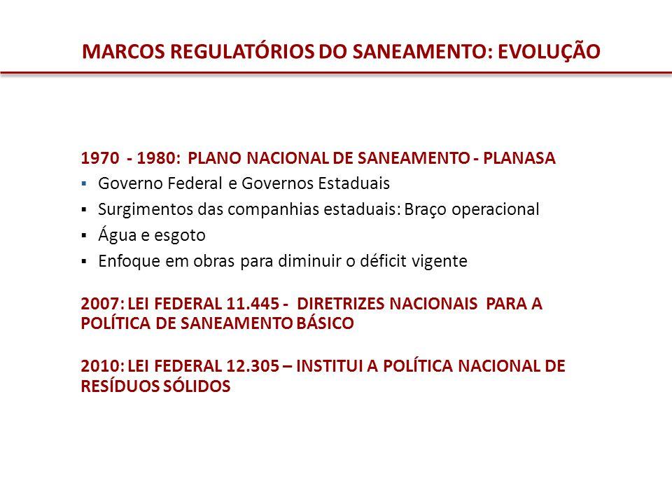 MARCOS REGULATÓRIOS DO SANEAMENTO: EVOLUÇÃO 1970 - 1980: PLANO NACIONAL DE SANEAMENTO - PLANASA Governo Federal e Governos Estaduais Surgimentos das c