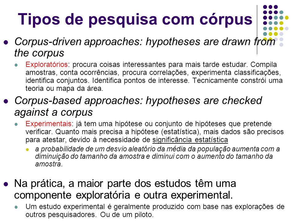 Tipos de pesquisa com córpus Corpus-driven approaches: hypotheses are drawn from the corpus Exploratórios: procura coisas interessantes para mais tarde estudar.