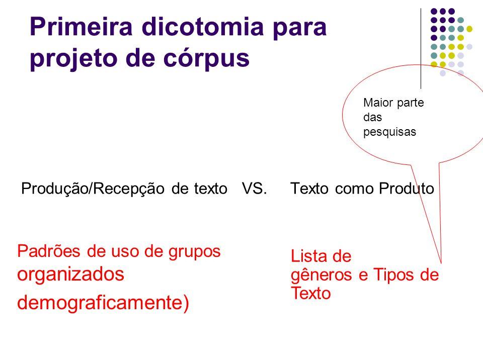 Primeira dicotomia para projeto de córpus Produção/Recepção de texto VS. Texto como Produto Padrões de uso de grupos organizados demograficamente) Lis