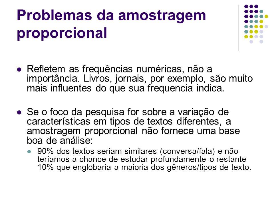 Problemas da amostragem proporcional Refletem as frequências numéricas, não a importância. Livros, jornais, por exemplo, são muito mais influentes do
