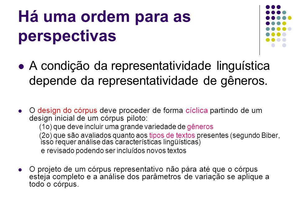 Há uma ordem para as perspectivas A condição da representatividade linguística depende da representatividade de gêneros. O design do córpus deve proce