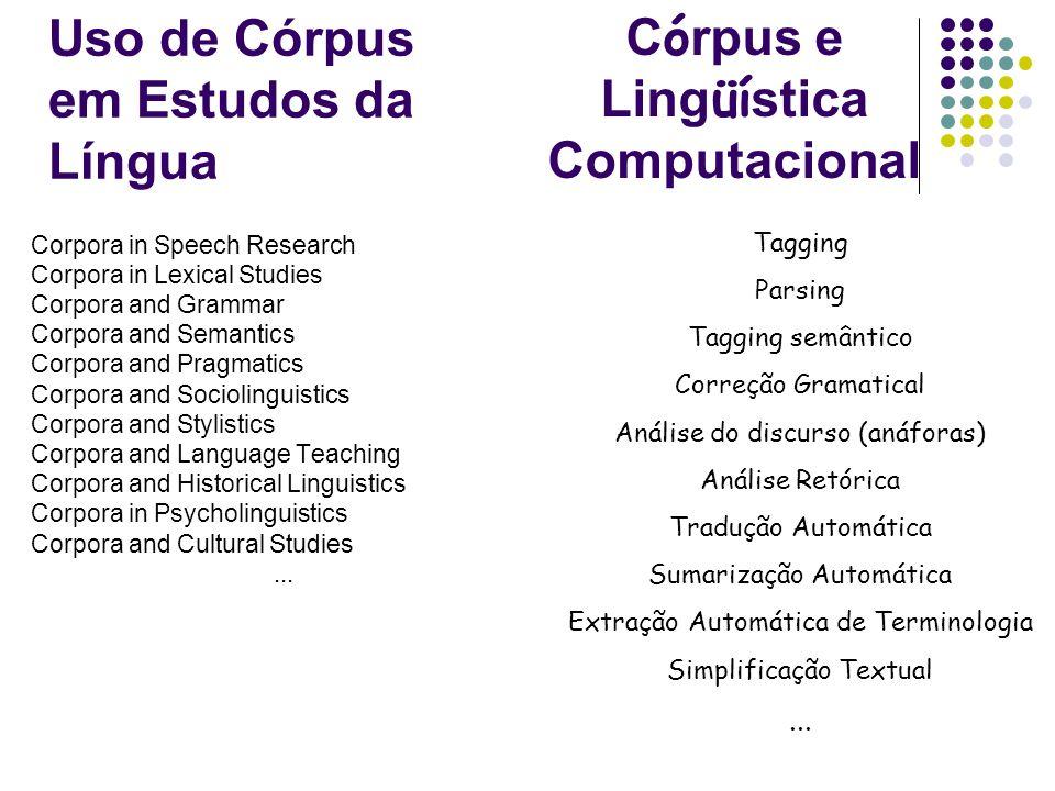 Uso de Córpus em Estudos da Língua Corpora in Speech Research Corpora in Lexical Studies Corpora and Grammar Corpora and Semantics Corpora and Pragmat