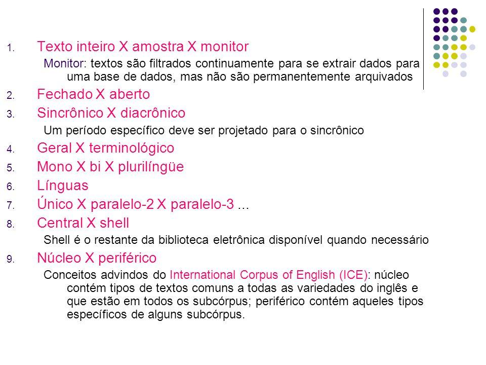 1. Texto inteiro X amostra X monitor Monitor: textos são filtrados continuamente para se extrair dados para uma base de dados, mas não são permanentem