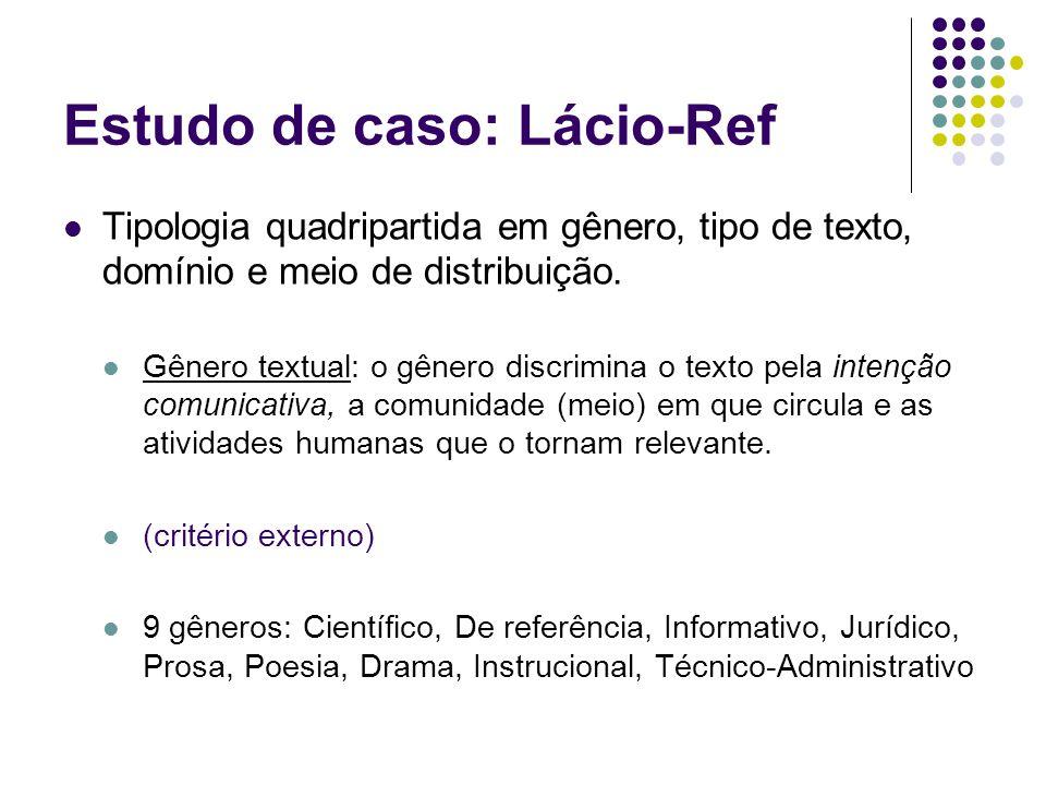 Estudo de caso: Lácio-Ref Tipologia quadripartida em gênero, tipo de texto, domínio e meio de distribuição. Gênero textual: o gênero discrimina o text