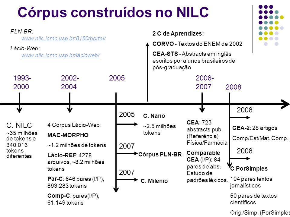 Córpus construídos no NILC 1993- 2000 2002- 2004 2005 2007 2006- 2007 2008 C.