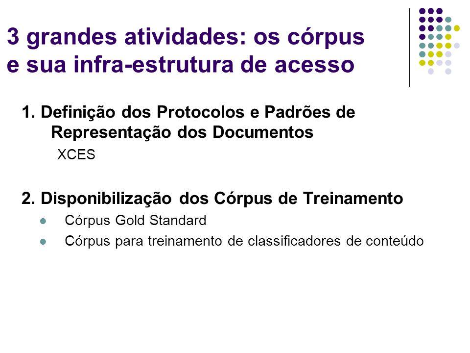 3 grandes atividades: os córpus e sua infra-estrutura de acesso 1. Definição dos Protocolos e Padrões de Representação dos Documentos XCES 2. Disponib