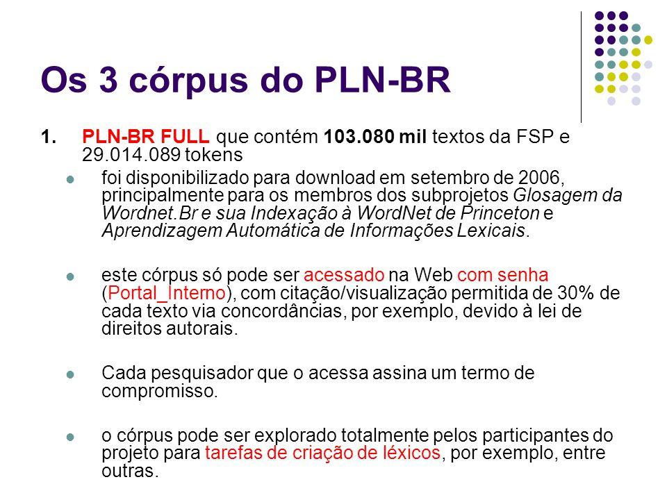 Os 3 córpus do PLN-BR 1. PLN-BR FULL que contém 103.080 mil textos da FSP e 29.014.089 tokens foi disponibilizado para download em setembro de 2006, p