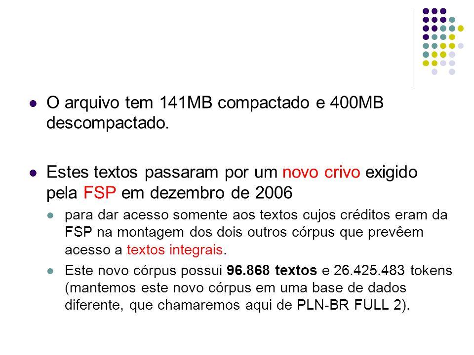 O arquivo tem 141MB compactado e 400MB descompactado. Estes textos passaram por um novo crivo exigido pela FSP em dezembro de 2006 para dar acesso som