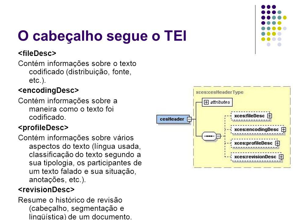 O cabeçalho segue o TEI Contém informações sobre o texto codificado (distribuição, fonte, etc.). Contém informações sobre a maneira como o texto foi c