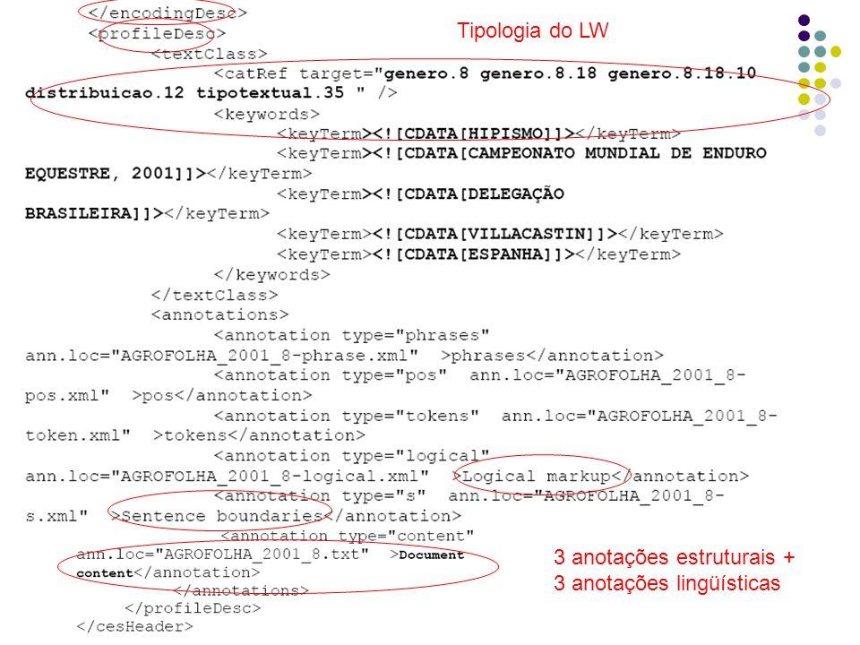 3 anotações estruturais + 3 anotações lingüísticas Tipologia do LW