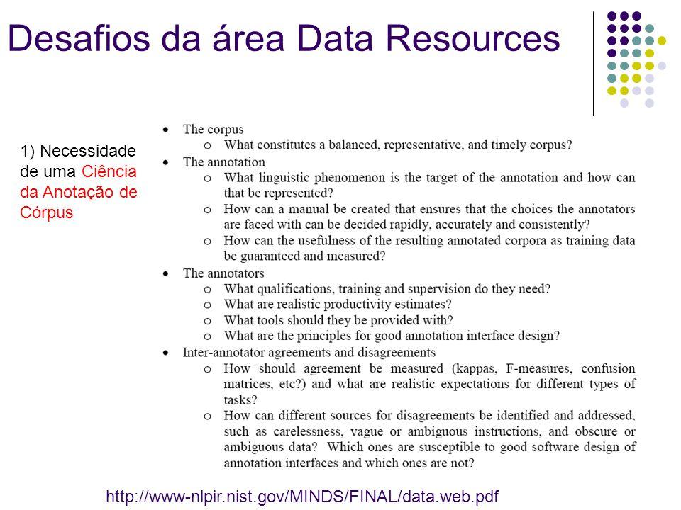 Desafios da área Data Resources 1) Necessidade de uma Ciência da Anotação de Córpus http://www-nlpir.nist.gov/MINDS/FINAL/data.web.pdf