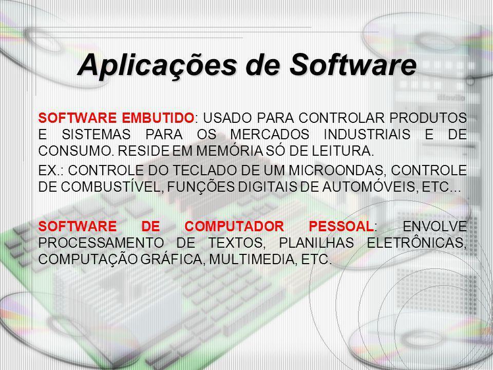 Aplicações de Software SOFTWARE EMBUTIDO: USADO PARA CONTROLAR PRODUTOS E SISTEMAS PARA OS MERCADOS INDUSTRIAIS E DE CONSUMO. RESIDE EM MEMÓRIA SÓ DE