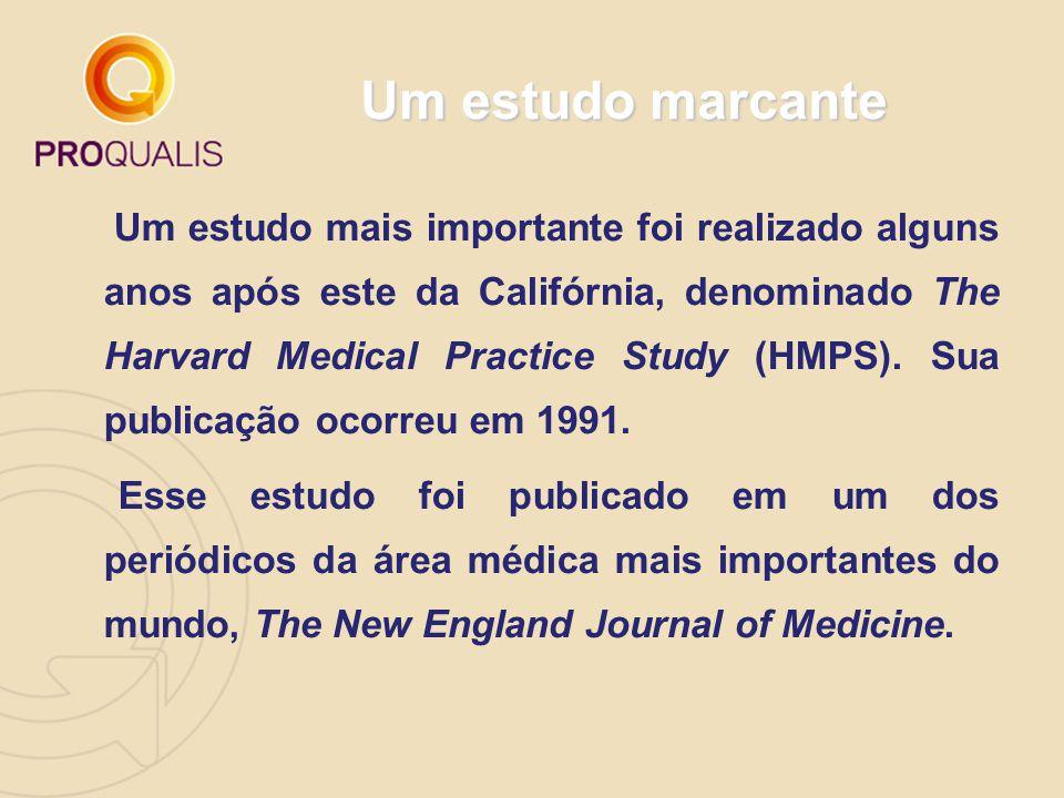 Um estudo mais importante foi realizado alguns anos após este da Califórnia, denominado The Harvard Medical Practice Study (HMPS).