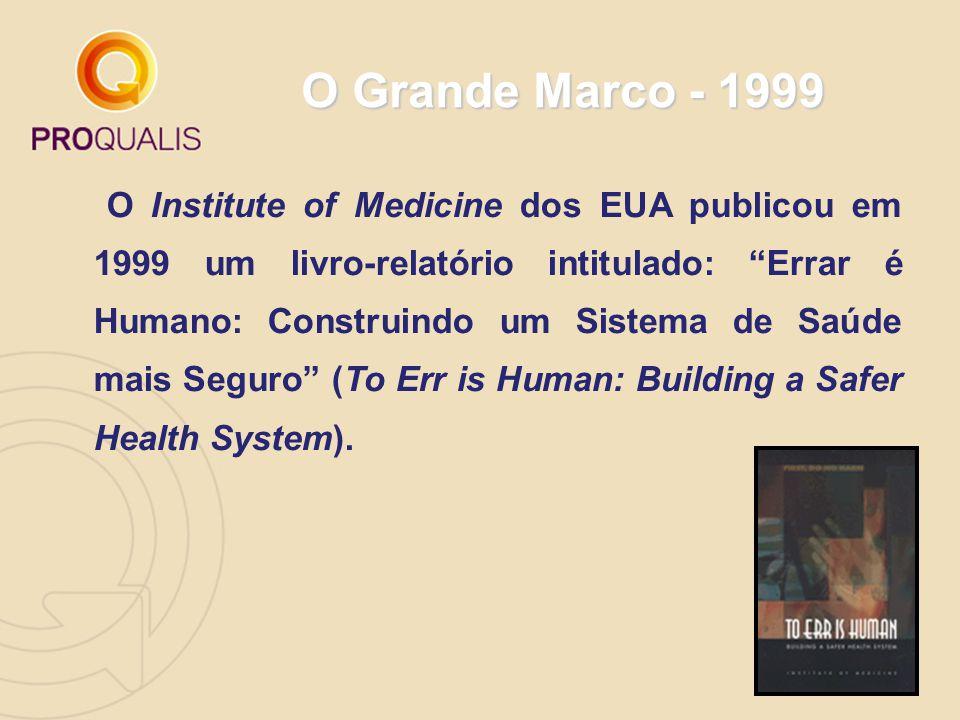 O Grande Marco - 1999 O Institute of Medicine dos EUA publicou em 1999 um livro-relatório intitulado: Errar é Humano: Construindo um Sistema de Saúde mais Seguro (To Err is Human: Building a Safer Health System).