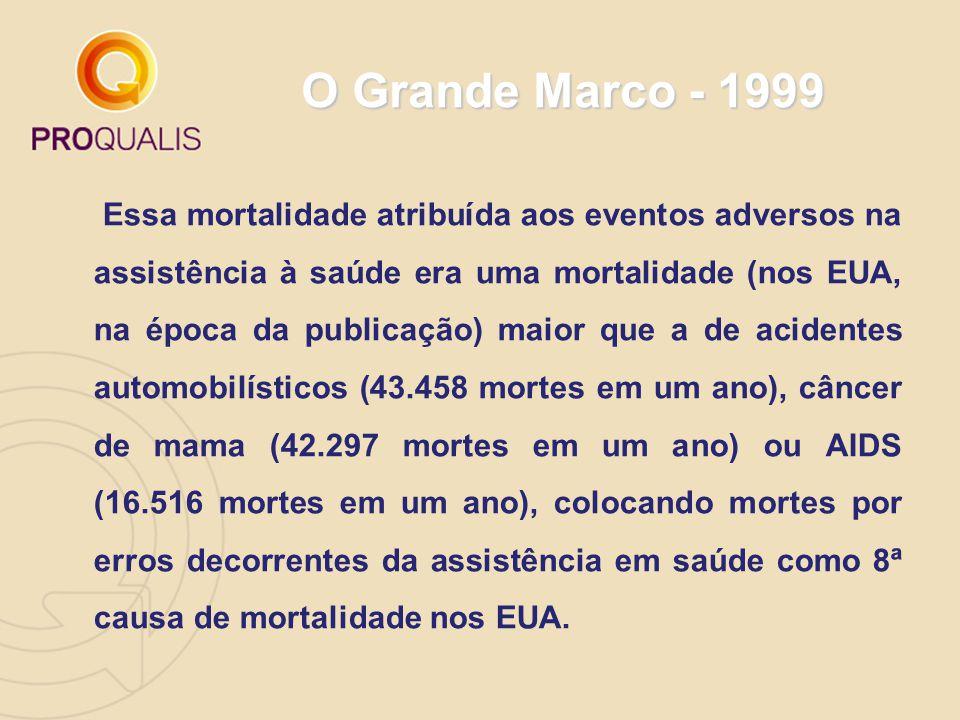 O Grande Marco - 1999 Essa mortalidade atribuída aos eventos adversos na assistência à saúde era uma mortalidade (nos EUA, na época da publicação) mai