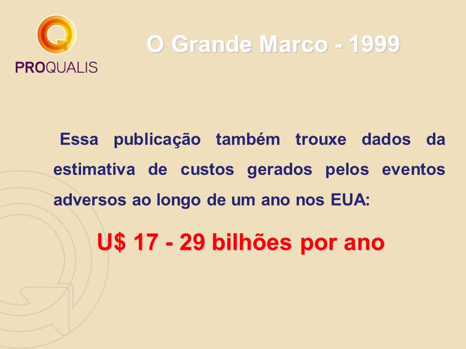 O Grande Marco - 1999 Essa publicação também trouxe dados da estimativa de custos gerados pelos eventos adversos ao longo de um ano nos EUA: U$ 17 - 2