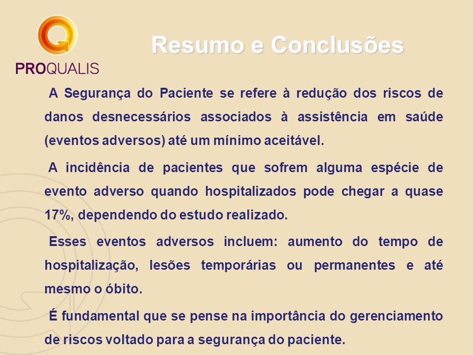 Resumo e Conclusões A Segurança do Paciente se refere à redução dos riscos de danos desnecessários associados à assistência em saúde (eventos adversos