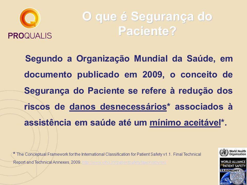 O que é Segurança do Paciente? Segundo a Organização Mundial da Saúde, em documento publicado em 2009, o conceito de Segurança do Paciente se refere à